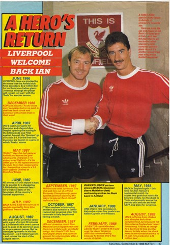 A hero's return - Shoot! 3 September 1988